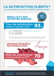 La satisfaction clients en 2017 ?